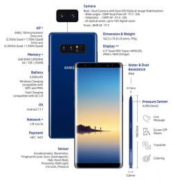 Samsung Galaxy Note 8 launched with unbeatable power